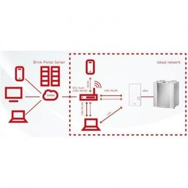 Renovent Brink Home modulis 3